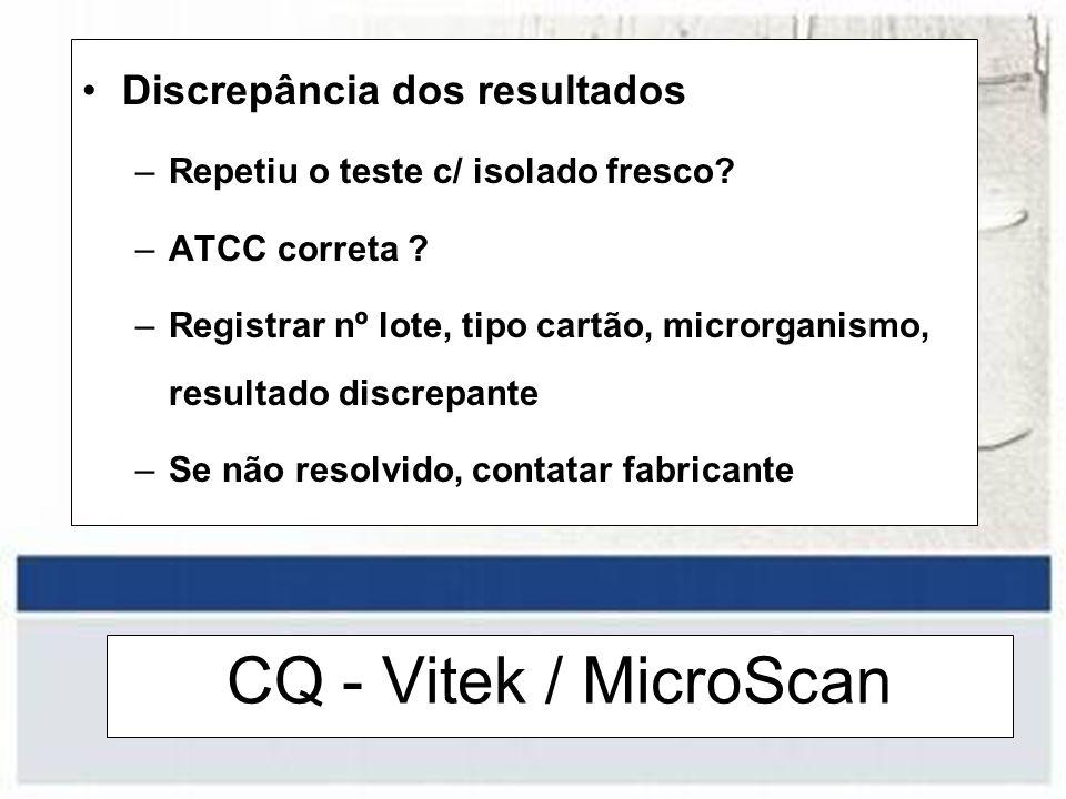 CQ - Vitek / MicroScan Discrepância dos resultados