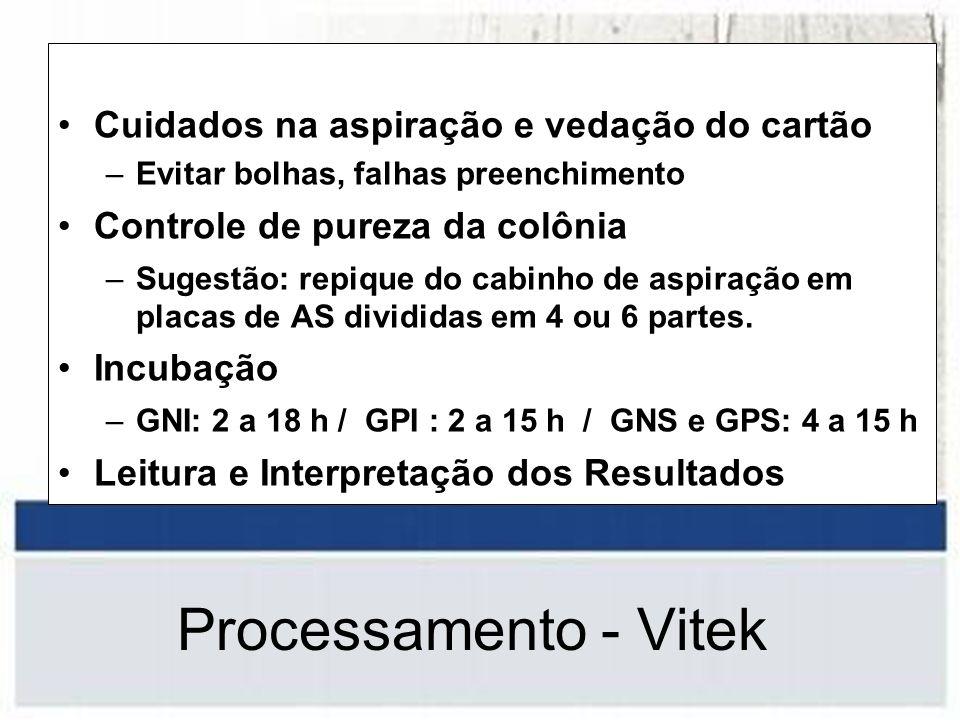 Processamento - Vitek Cuidados na aspiração e vedação do cartão