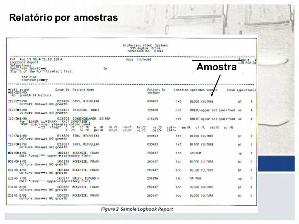 Relatório por amostras
