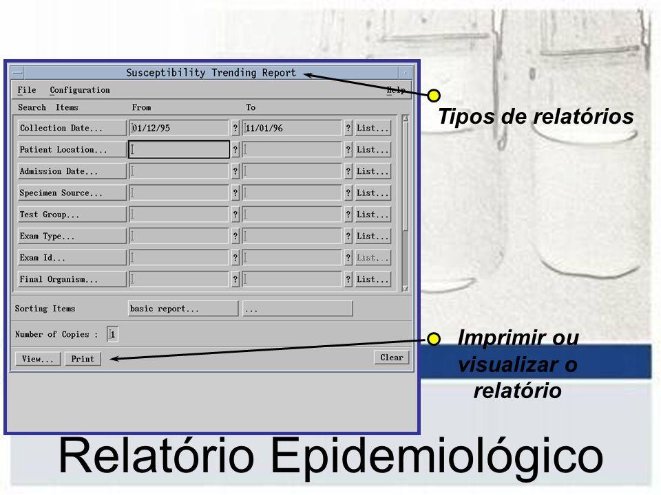 Relatório Epidemiológico