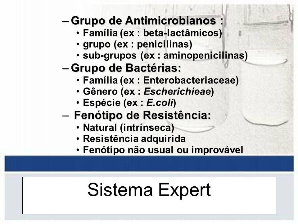 Sistema Expert Grupo de Antimicrobianos : Grupo de Bactérias: