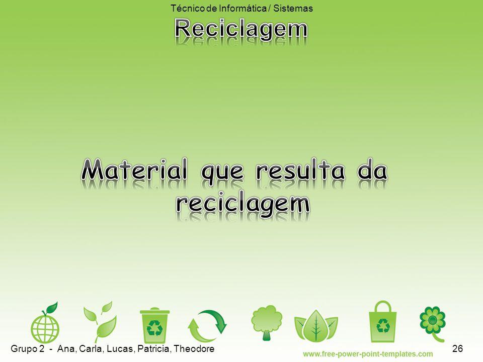 Material que resulta da reciclagem