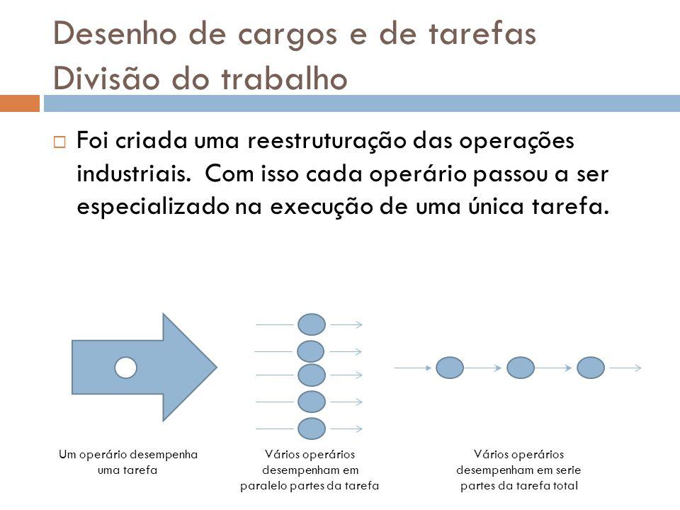 Desenho de cargos e de tarefas Divisão do trabalho