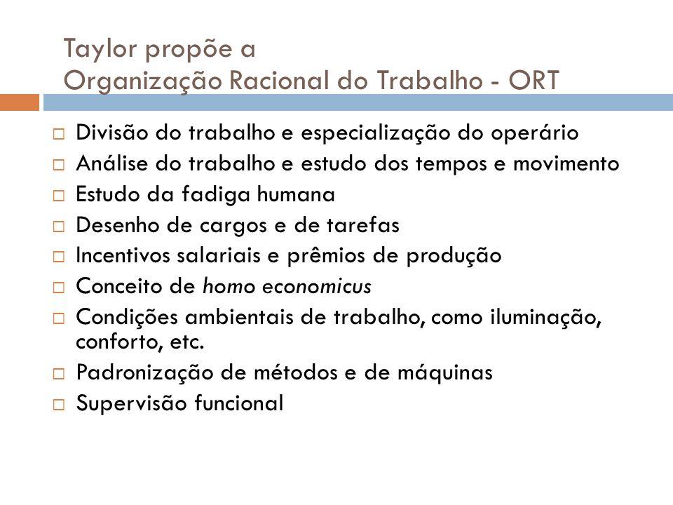 Taylor propõe a Organização Racional do Trabalho - ORT