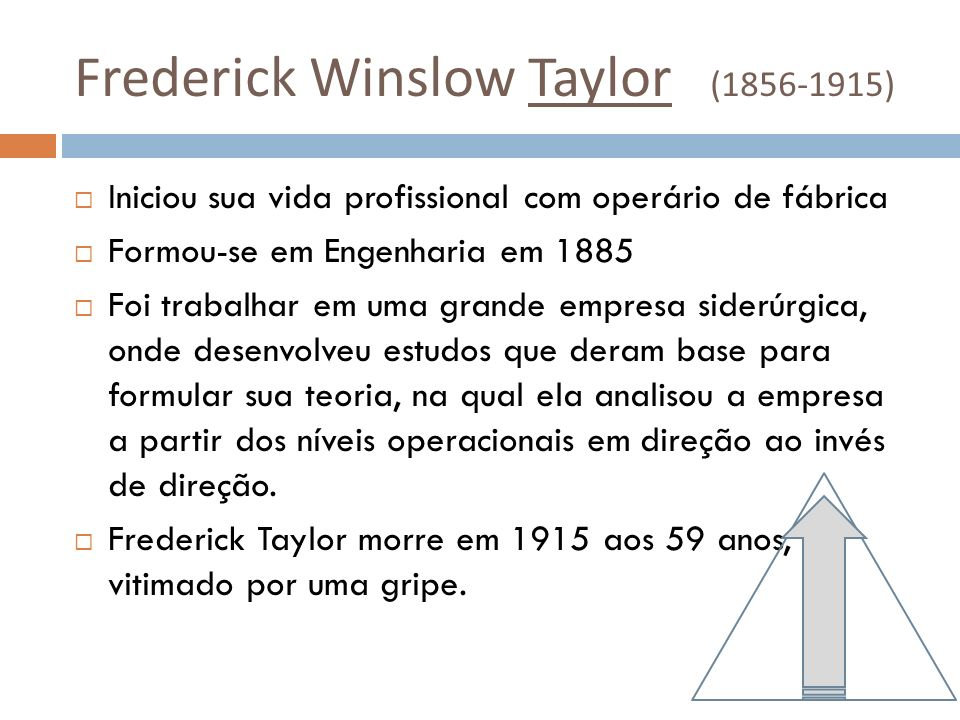 Frederick Winslow Taylor ( )