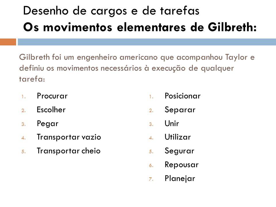 Desenho de cargos e de tarefas Os movimentos elementares de Gilbreth: