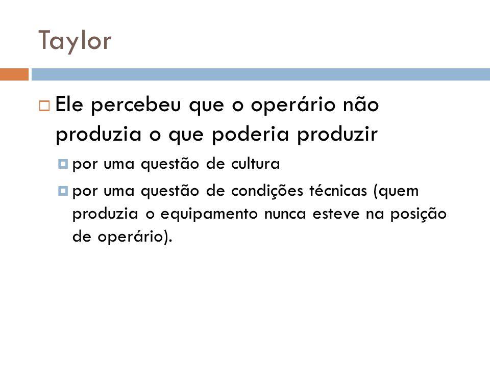Taylor Ele percebeu que o operário não produzia o que poderia produzir