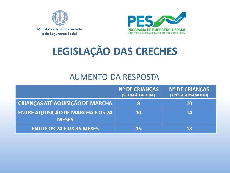 LEGISLAÇÃO DAS CRECHES