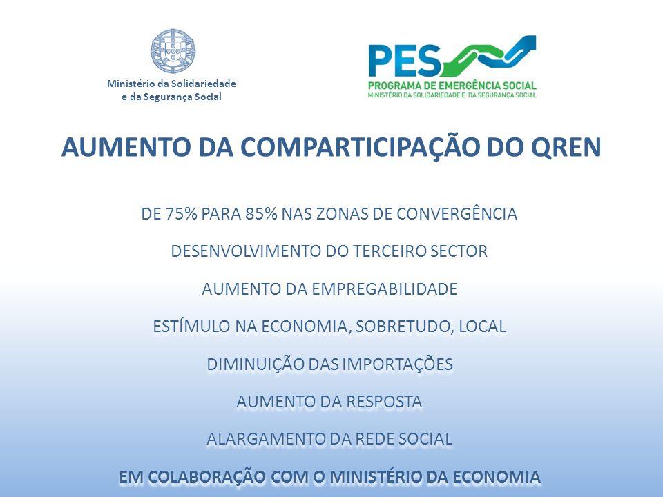 AUMENTO DA COMPARTICIPAÇÃO DO QREN