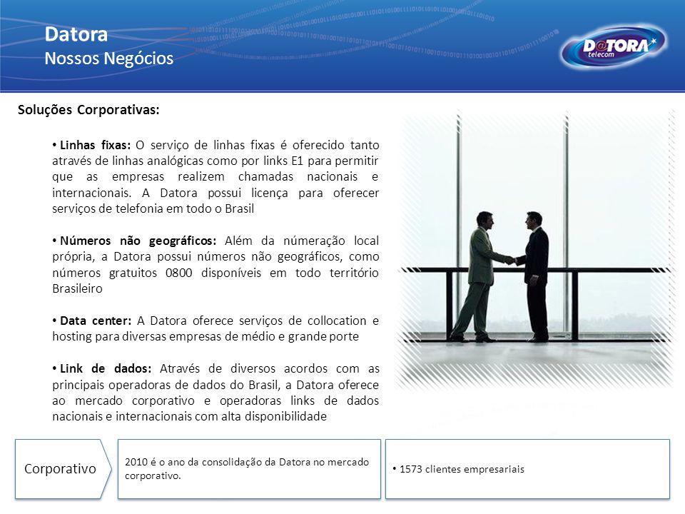 Datora Nossos Negócios Soluções Corporativas: Corporativo