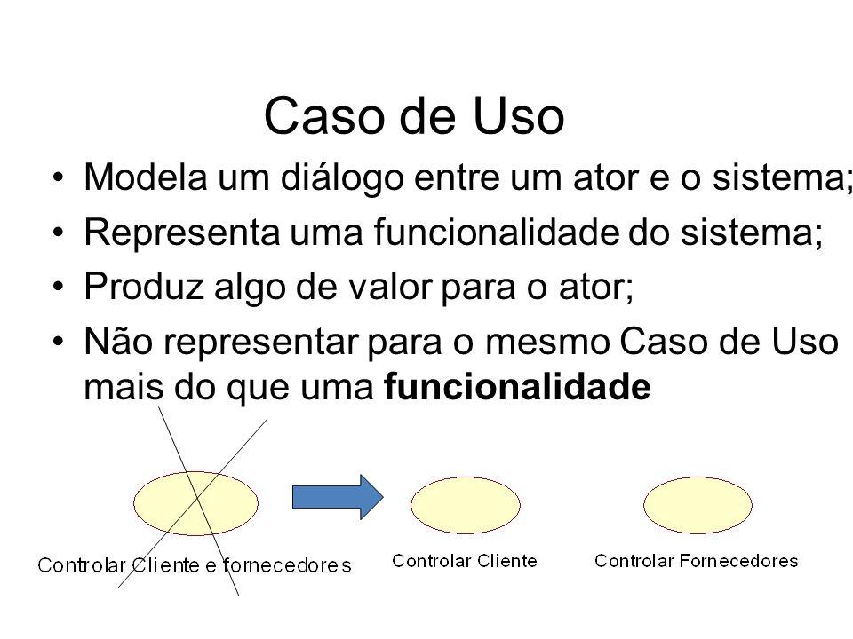 Caso de Uso Modela um diálogo entre um ator e o sistema;