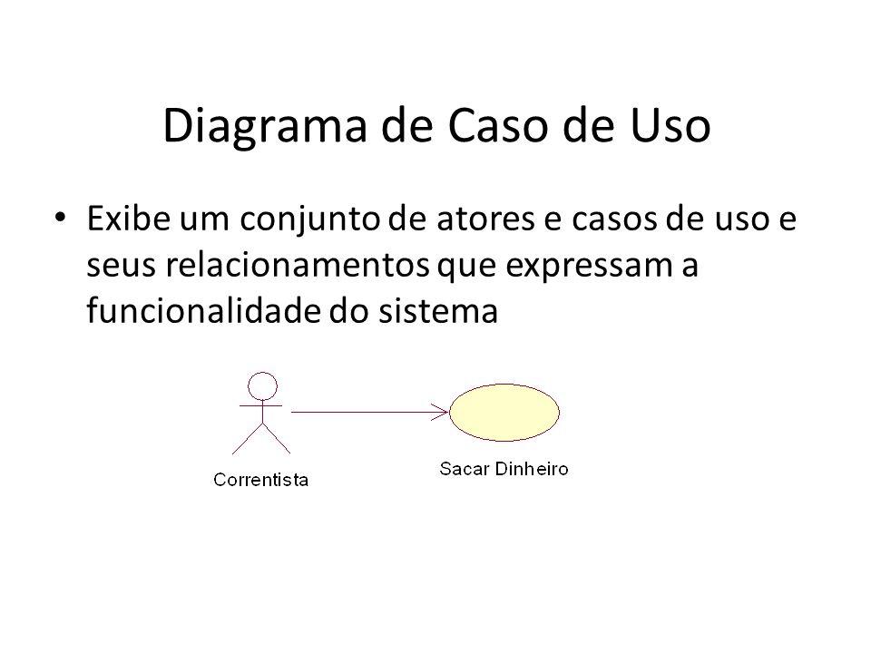 Diagrama de Caso de Uso Exibe um conjunto de atores e casos de uso e seus relacionamentos que expressam a funcionalidade do sistema.