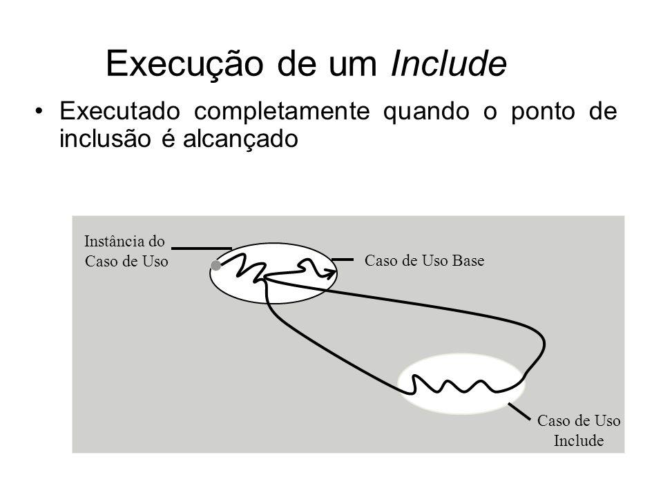 Execução de um Include Executado completamente quando o ponto de inclusão é alcançado. Instância do.