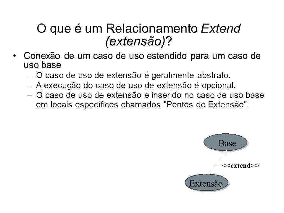 O que é um Relacionamento Extend (extensão)