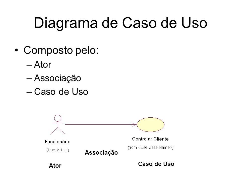 Diagrama de Caso de Uso Composto pelo: Ator Associação Caso de Uso