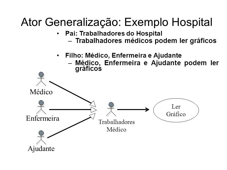 Ator Generalização: Exemplo Hospital
