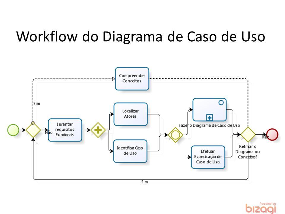 Workflow do Diagrama de Caso de Uso