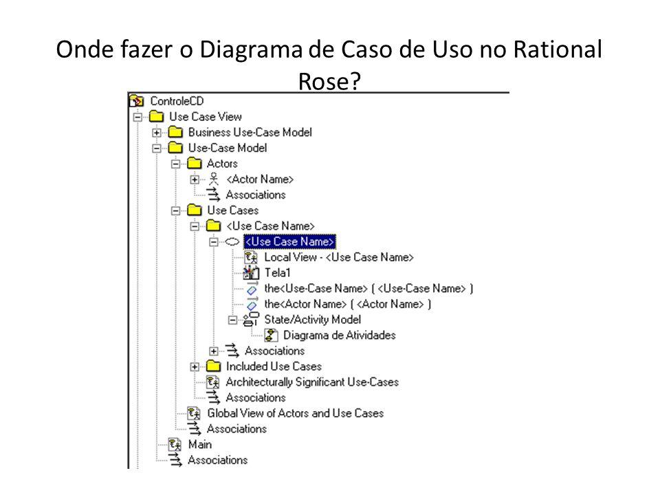 Onde fazer o Diagrama de Caso de Uso no Rational Rose