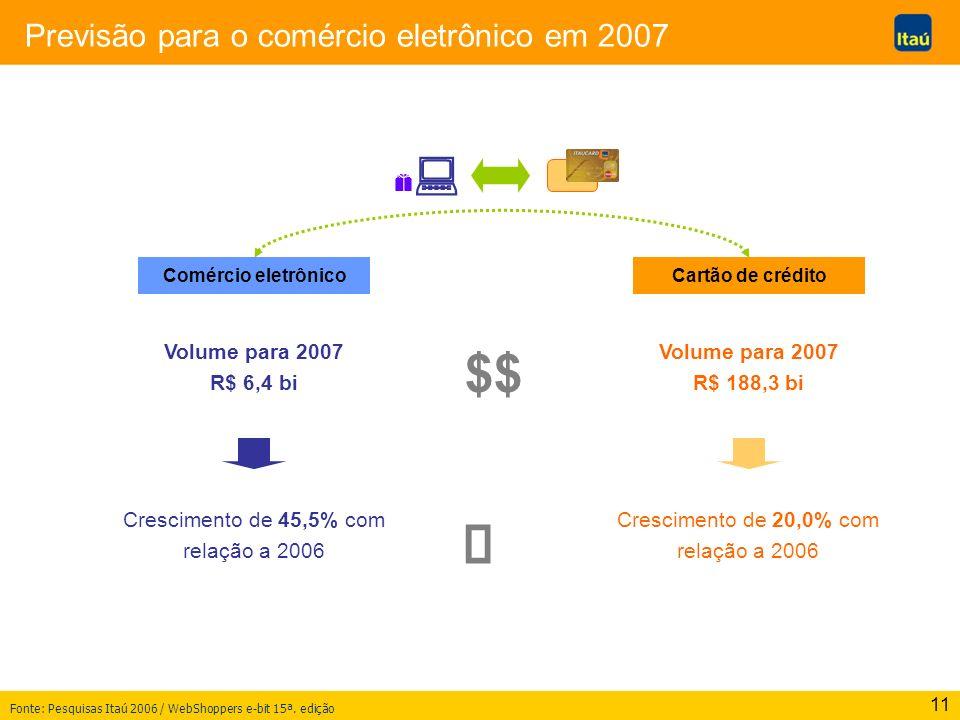  : $$ Previsão para o comércio eletrônico em 2007 e Volume para 2007
