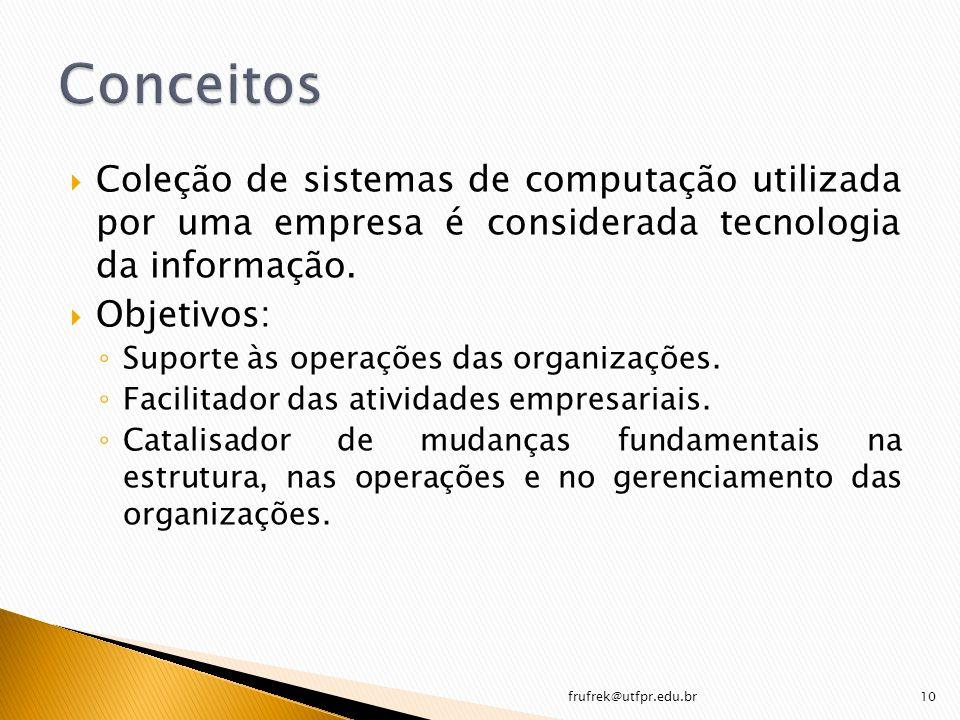 Conceitos Coleção de sistemas de computação utilizada por uma empresa é considerada tecnologia da informação.