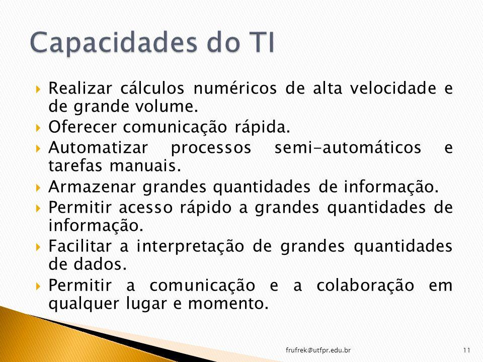 Capacidades do TI Realizar cálculos numéricos de alta velocidade e de grande volume. Oferecer comunicação rápida.