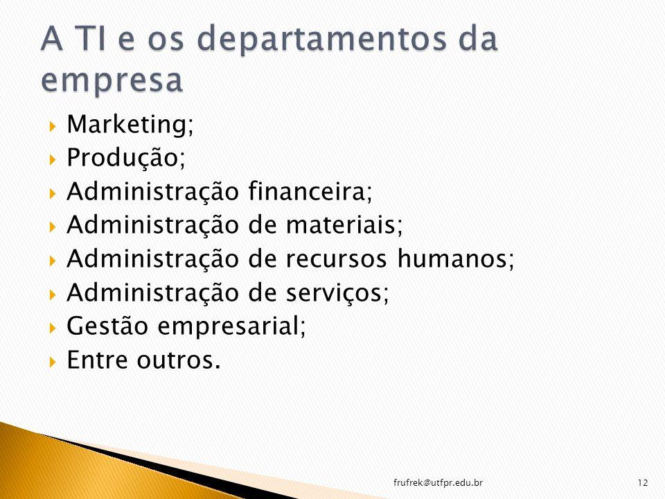 A TI e os departamentos da empresa