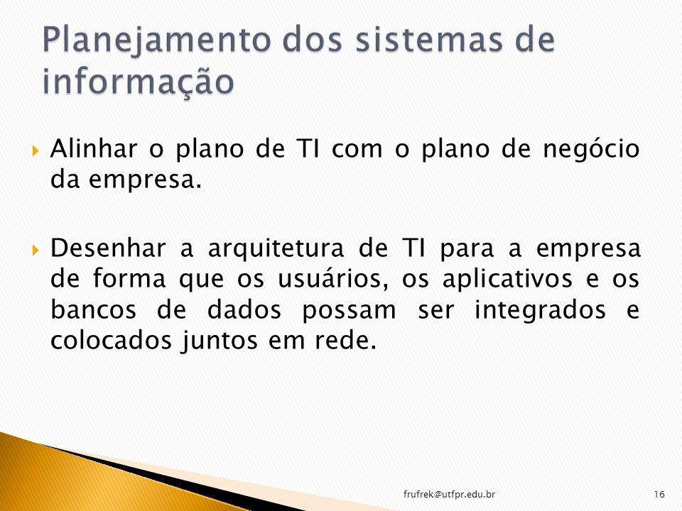 Planejamento dos sistemas de informação