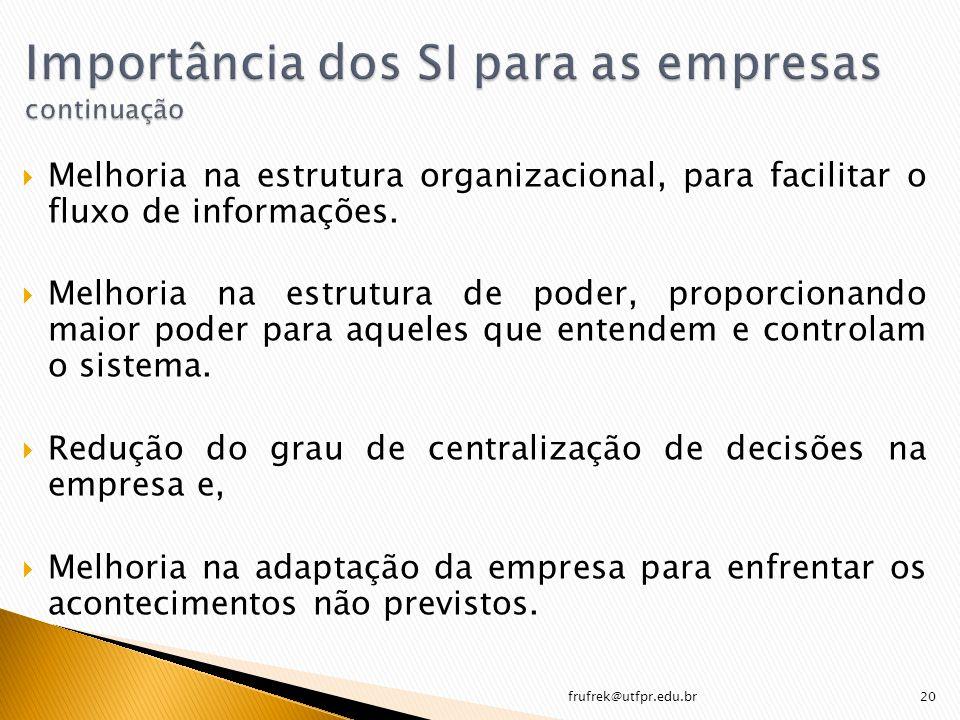 Importância dos SI para as empresas continuação