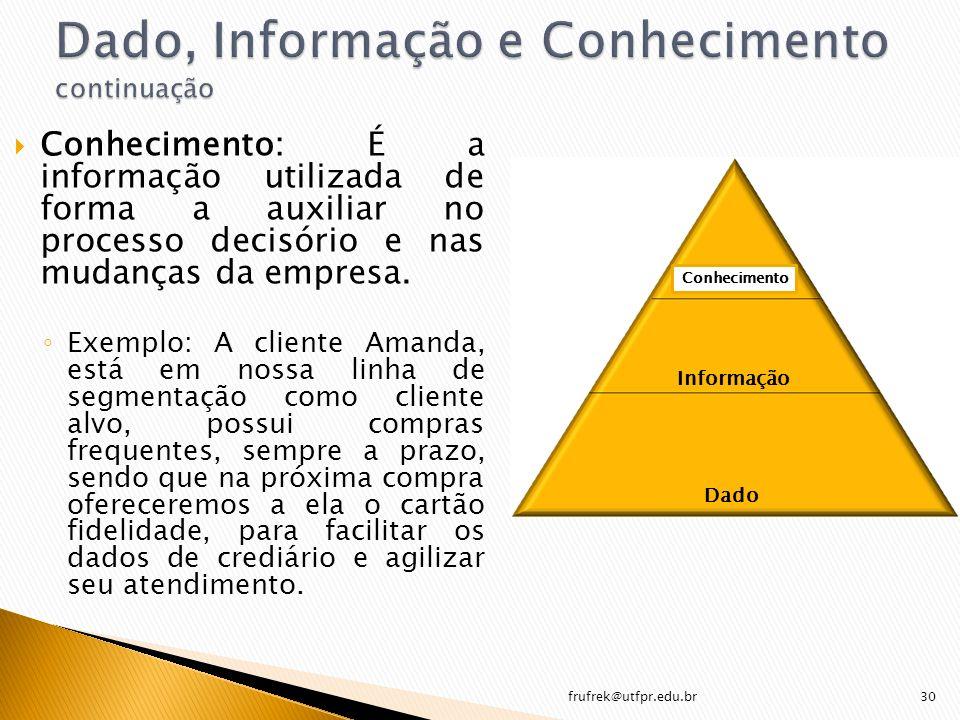 Dado, Informação e Conhecimento continuação
