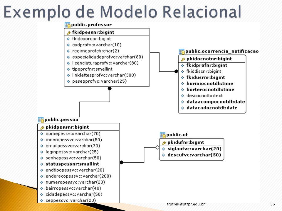 Exemplo de Modelo Relacional