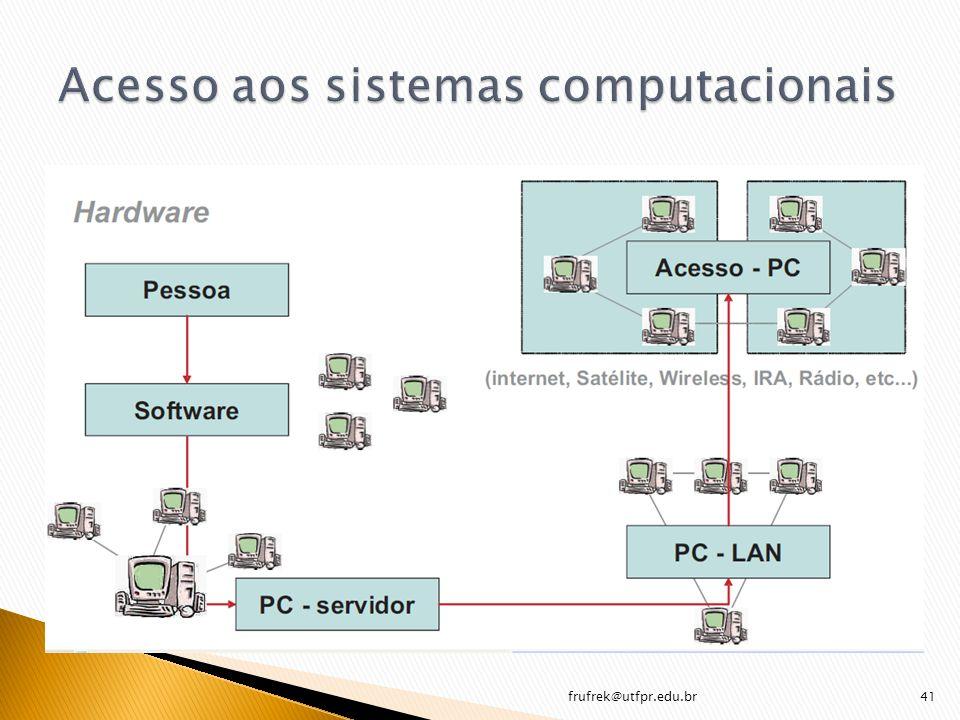 Acesso aos sistemas computacionais