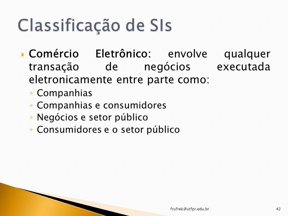 Classificação de SIs Comércio Eletrônico: envolve qualquer transação de negócios executada eletronicamente entre parte como: