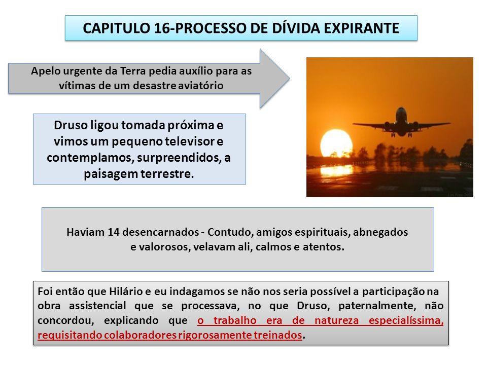 CAPITULO 16-PROCESSO DE DÍVIDA EXPIRANTE