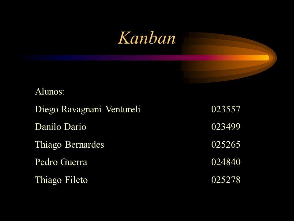 Kanban Alunos: Diego Ravagnani Ventureli 023557 Danilo Dario 023499