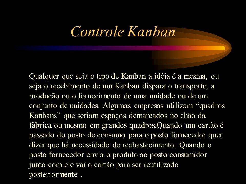 Controle Kanban