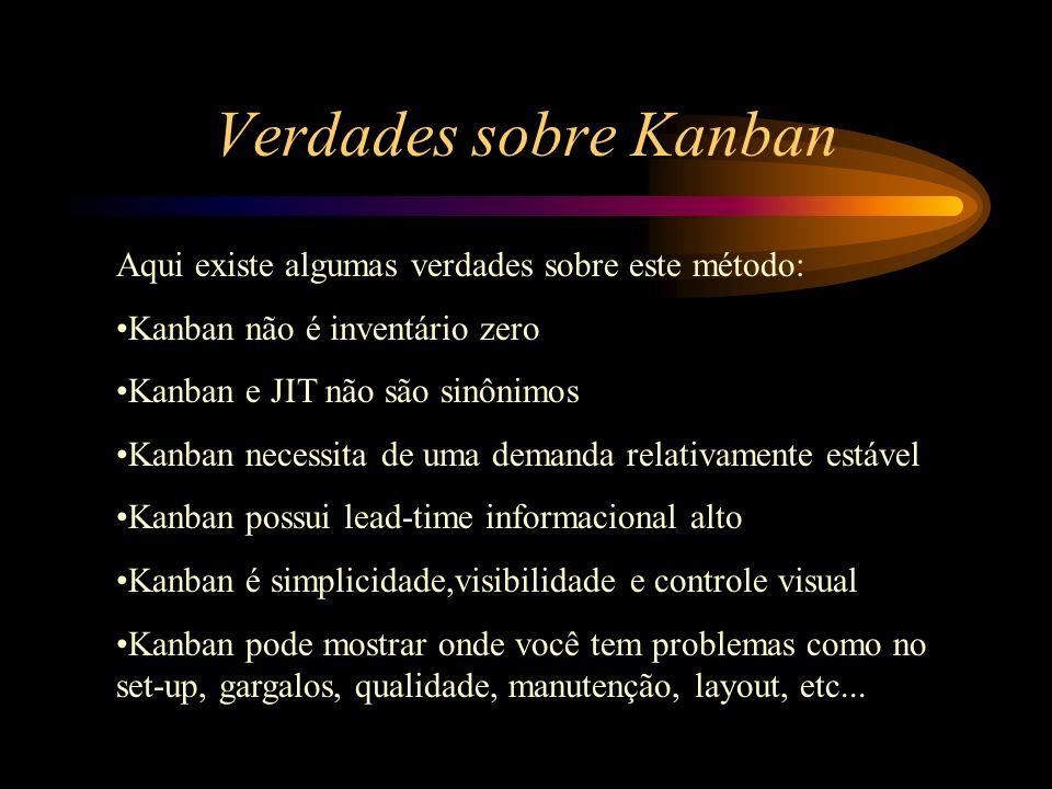 Verdades sobre Kanban Aqui existe algumas verdades sobre este método: