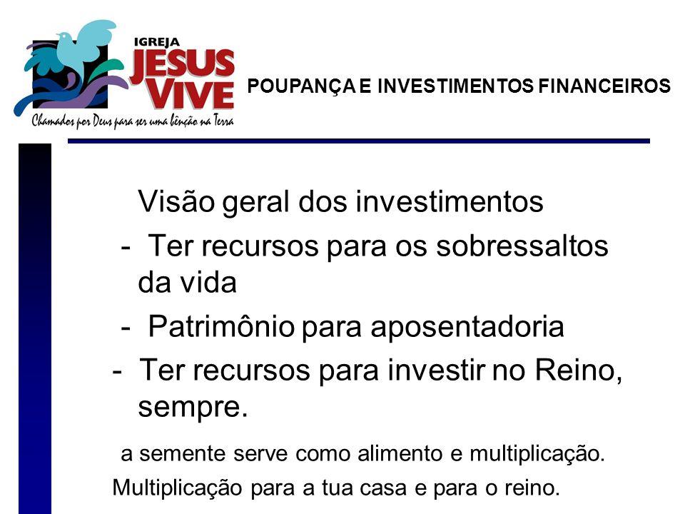 Visão geral dos investimentos