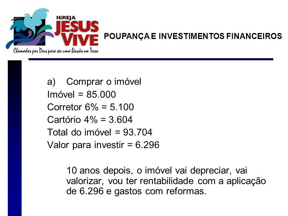 Comprar o imóvel Imóvel = 85.000 Corretor 6% = 5.100