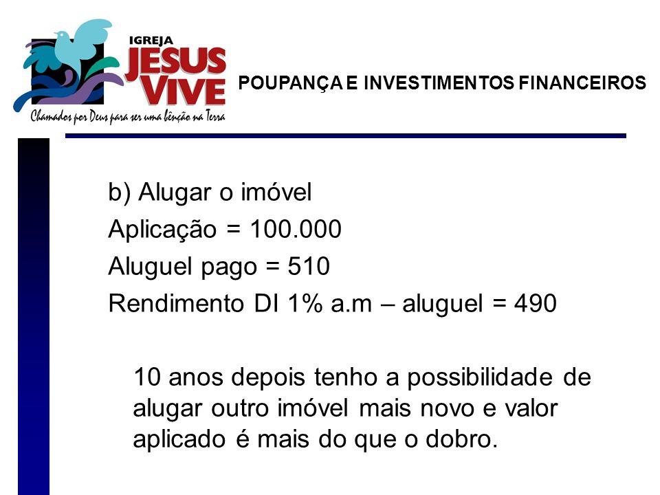 Rendimento DI 1% a.m – aluguel = 490