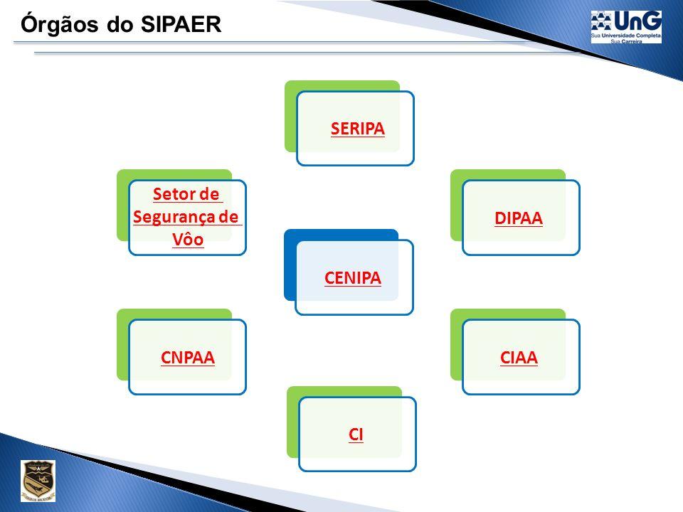 Órgãos do SIPAER SERIPA Setor de Segurança de Vôo DIPAA CENIPA CNPAA
