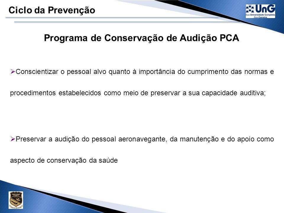 Programa de Conservação de Audição PCA