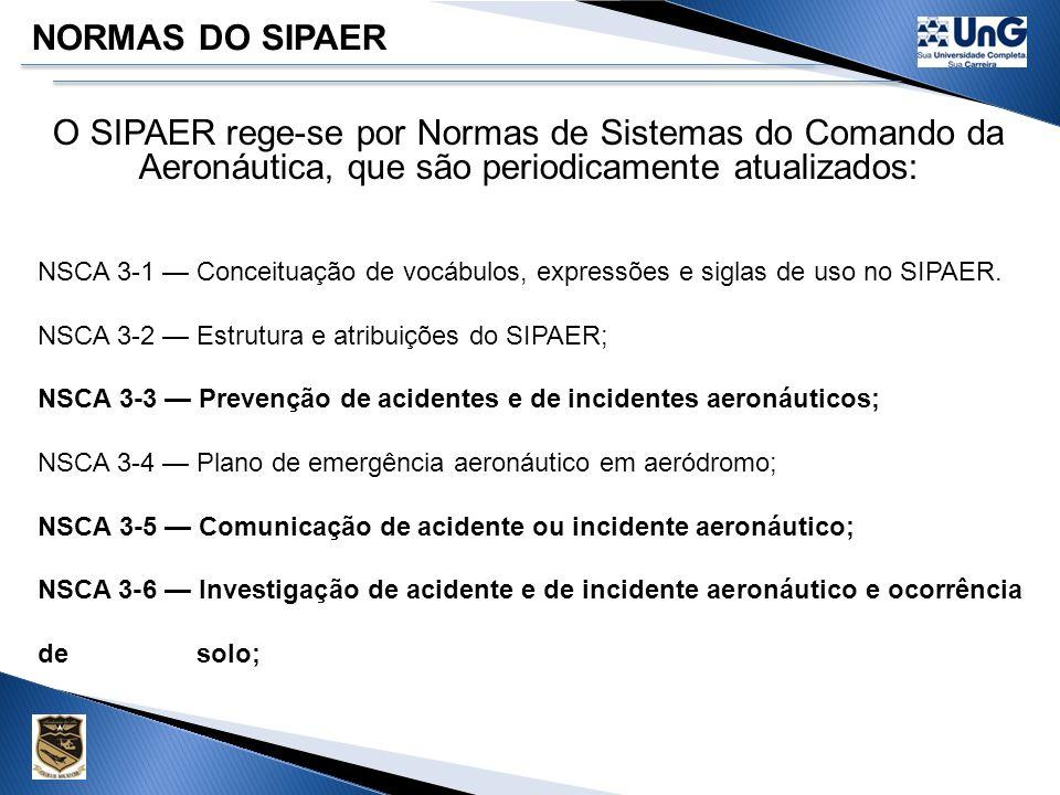 NORMAS DO SIPAER O SIPAER rege-se por Normas de Sistemas do Comando da Aeronáutica, que são periodicamente atualizados:
