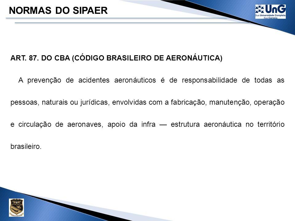NORMAS DO SIPAER ART. 87. DO CBA (CÓDIGO BRASILEIRO DE AERONÁUTICA)