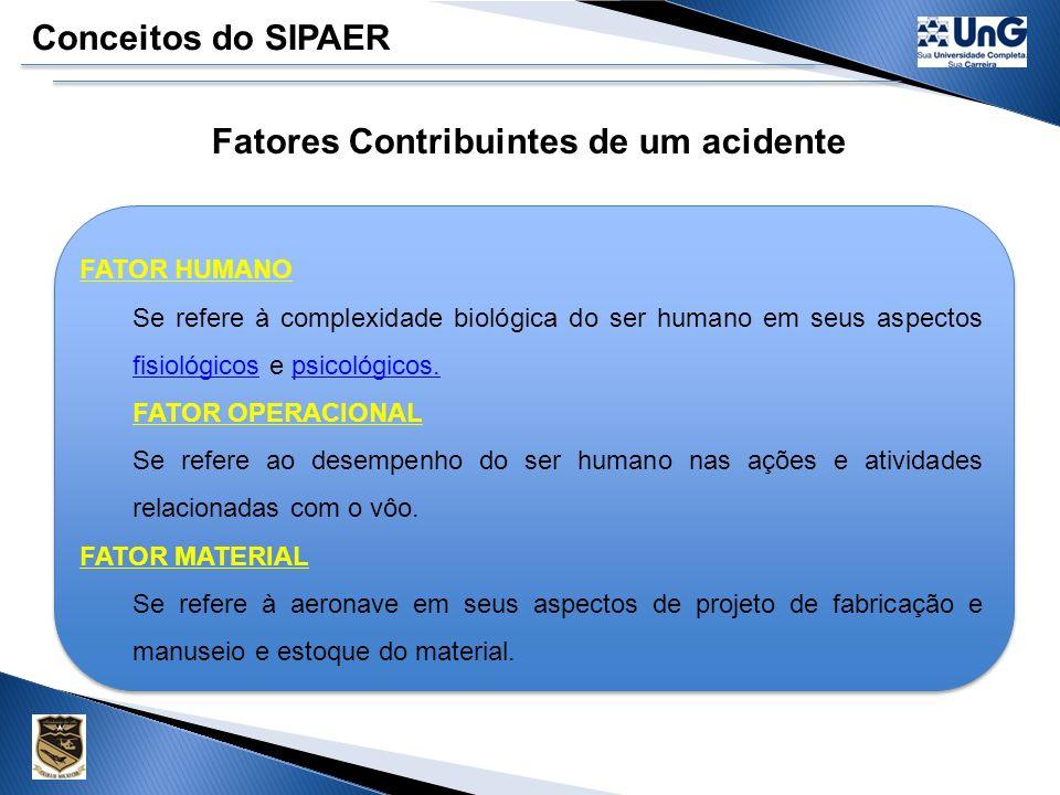 Fatores Contribuintes de um acidente