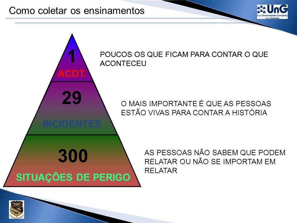 1 29 300 Como coletar os ensinamentos ACDT. INCIDENTES