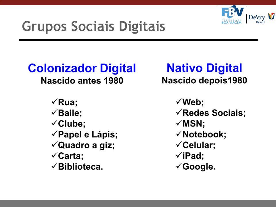 Grupos Sociais Digitais