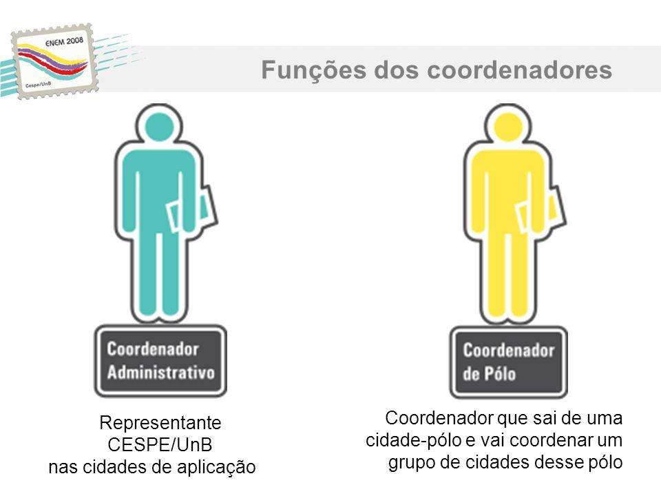 Representante CESPE/UnB