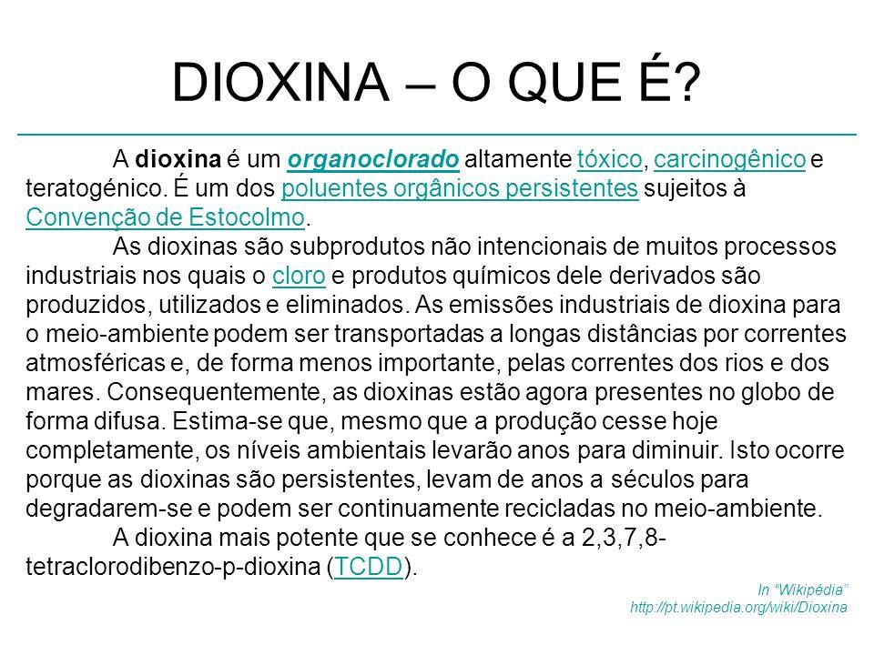 DIOXINA – O QUE É