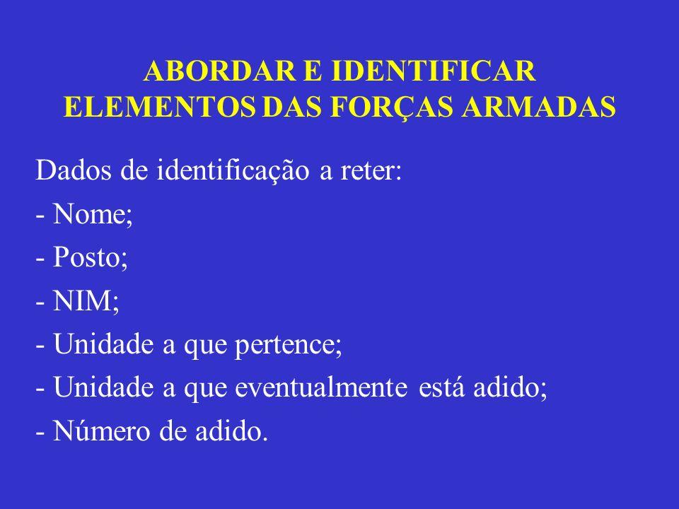 ABORDAR E IDENTIFICAR ELEMENTOS DAS FORÇAS ARMADAS