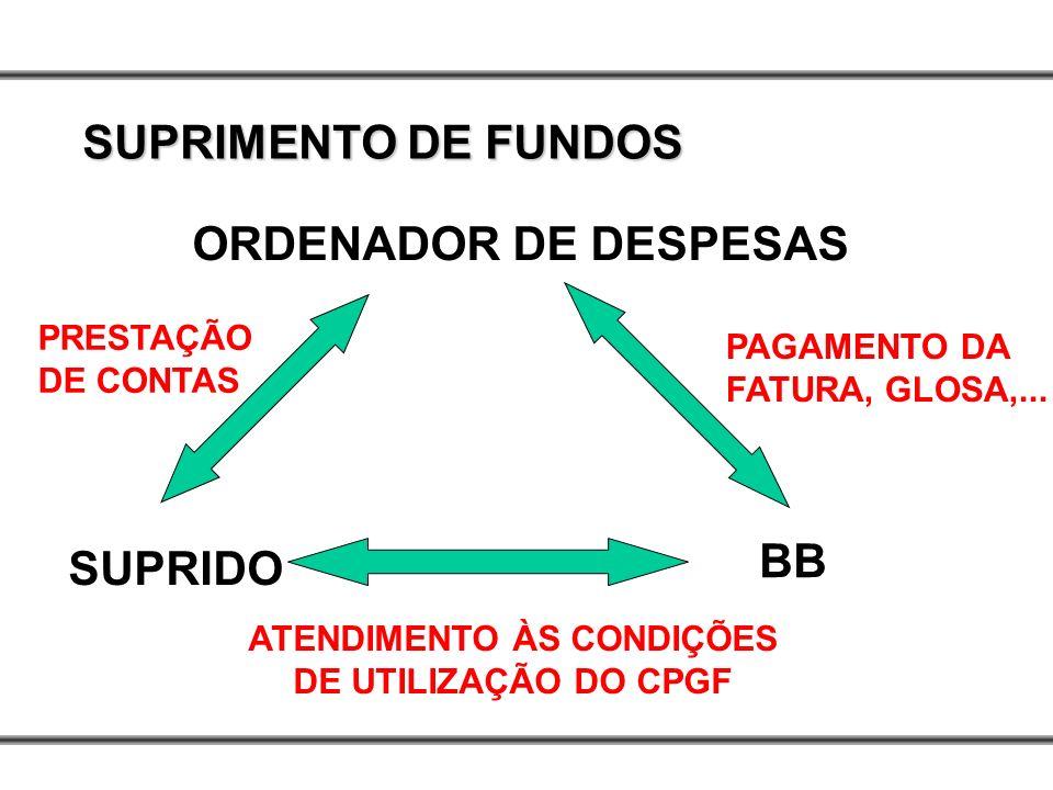 ATENDIMENTO ÀS CONDIÇÕES DE UTILIZAÇÃO DO CPGF